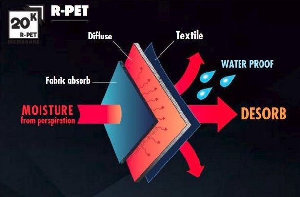 ski pants R PET membrane