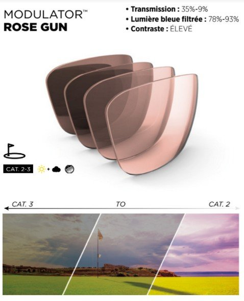 Bolle modulator rose gun photochromic lens