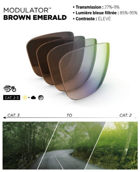 Bolle modulator brown emerald photochromic lens