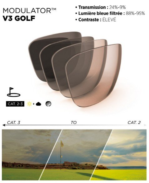 Bolle modulator v3 golf photochromic lens