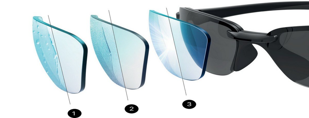 Bolle polarized treatment