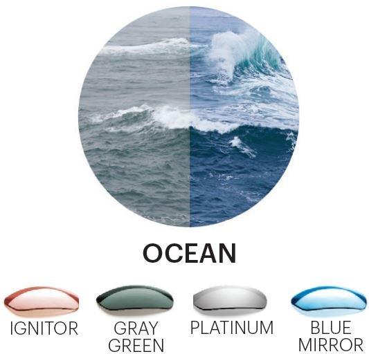 Smith optics ocean conditions