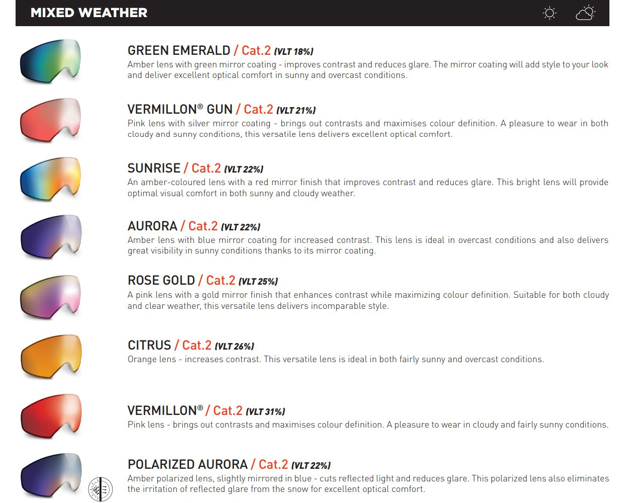 Bolle mixed weather lenses