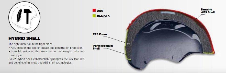 Bolle hybrid helmet construction