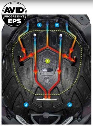 Bolle Avid Progressive EPS helmets