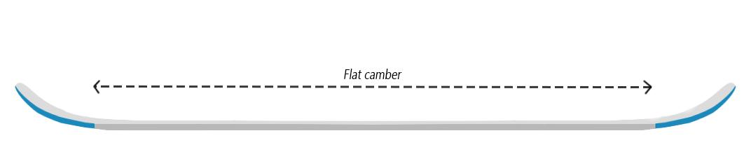 Flat camber